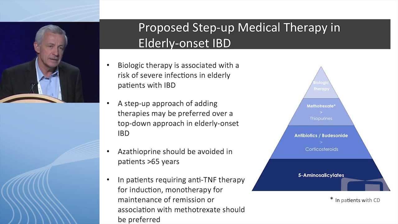 Irritable Bowel Disease in the Elderly