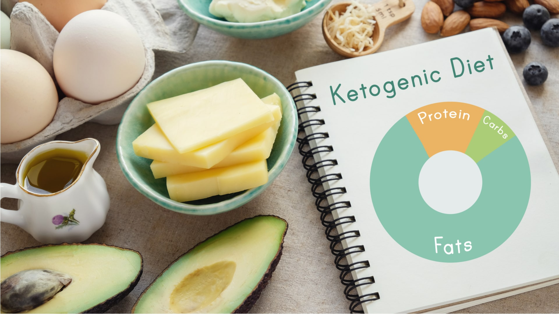 Keto Diet Helping Autoimmune Diseases?